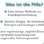 Informationen zur Pille